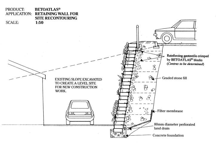 Showing post media for Retaining wall drawings www